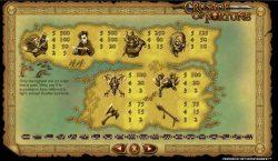 Tabela de Pagamento do jogo caça-níqueis de cassino grátis Crusade of Fortune
