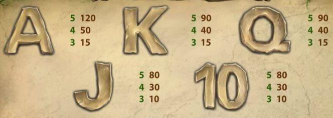 Tabela de Pagamento I - caça-níqueis de cassino online grátis Dragon Island