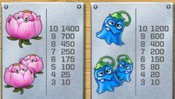 Tabela de Pagamento II do jogo caça-níqueis de cassino grátis Flowers para diversão