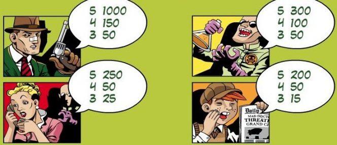 Tabela de Pagamento II do caça-níqueis de cassino online Jack Hammer vs. Evil Dr. Wuten