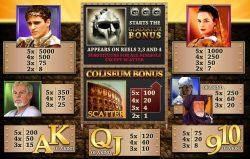 Tabela de Pagamento do jogo de caça-níqueis de cassino online grátis Gladiator