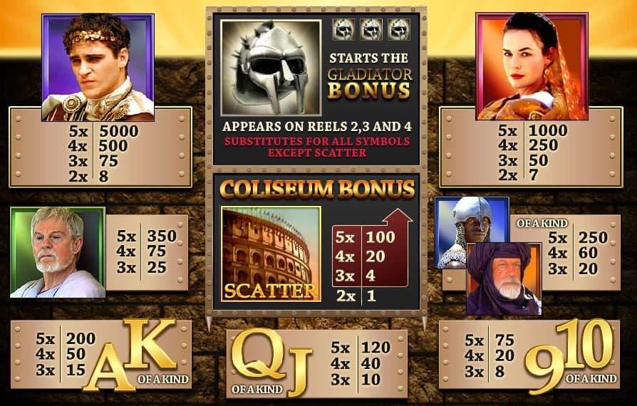 Gladiator игровые автоматы онлайн все онлайн казино играть бесплатно