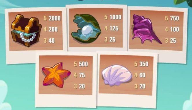 Tabela de Pagamento I do caça-níqueis grátis Beach