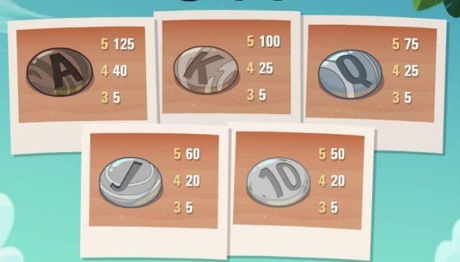 Tabela de Pagamento II do  caça-níqueis de cassino online grátis Beach