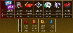 Tabela de Pagamento do caça-níquel grátis online Big Vegas