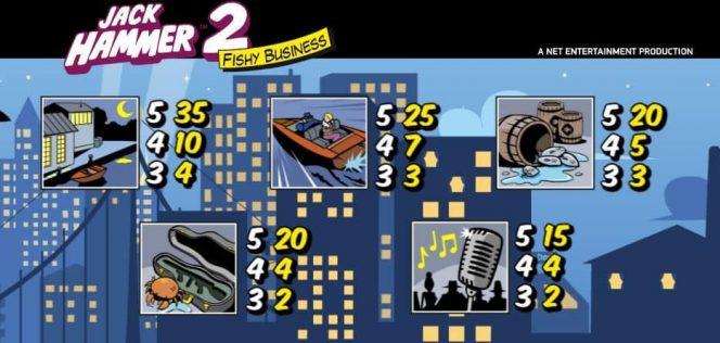 Tabela de Pagamento I do jogo caça-níqueis Jack Hammer 2