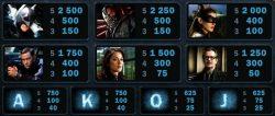 Linha de Pagamento do caça-níqueis online The Dark Knight Rises
