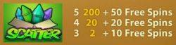 O símbolo disperso – caixa de foguetes – do jogo caça-níqueis online Wild Rockets