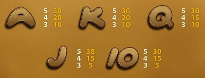 Tabela de Pagamento II do jogo caça-níqueis online grátis Wild Rockets