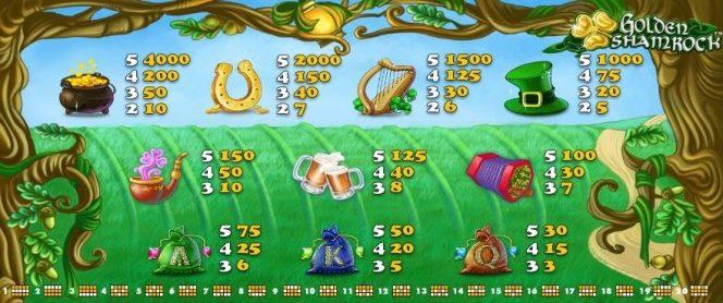 Pagamentos e linhas de pagamento do jogo caça-níqueis online grátis Golden Shamrock sem depósito
