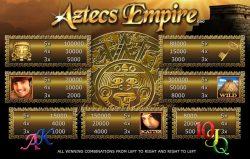 Caça-níqueis de cassino grátis online Aztecs Empire – tabela de pagamento