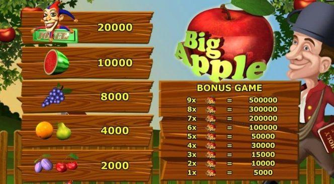 Tabela de Pagamento do caça-níqueis de cassino online Big Apple