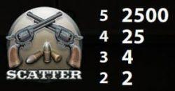 Scatter - Dead or Alive