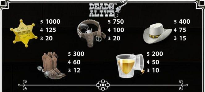 Tabela de Pagamento II do caça-níqueis de cassino online grátis Dead or Alive
