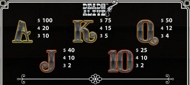 Tabela de Pagamento I do caça-níqueis grátis online Dead or Alive
