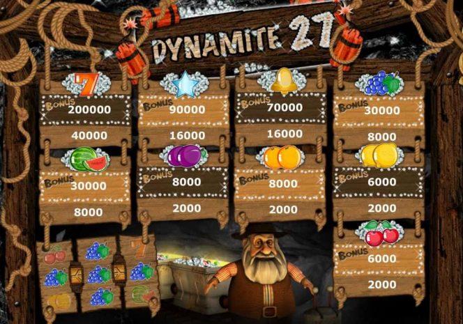 Tabela de Pagamento do caça-níqueis online grátis Dynamite 27