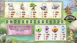 Tabela de Pagamento do caça-níqueis online grátis Geisha Wonders