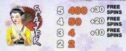 O Símbolo Disperso do caça-níqueis grátis online Geisha Wonders sem download
