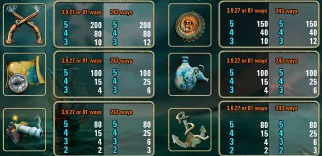 Tabela de Pagamento I do jogo caça-níqueis de cassino online grátis Ghost Pirates