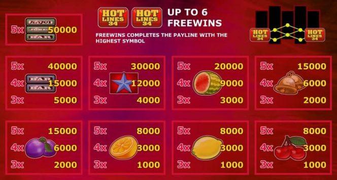Tabela de Pagamento do caça-níqueis de cassino online grátis Hotlines 34