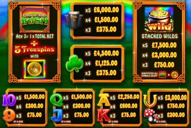 Caça-níqueis de cassino online Luck O' the Irish de entretenimento