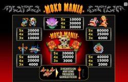Tabela de Pagamento  do caça-níqueis de cassino online Moko Mania
