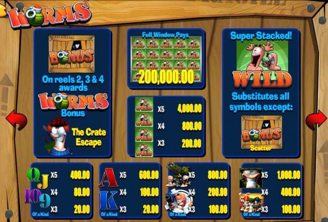Tabela de Pagamento do caça-níqueis de cassino online Worms gratuito