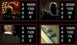 Tabela de Pagamento  do caça-níqueis de cassino online Hitman de entretenimento