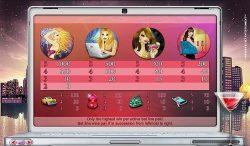 Tabela de Pagamento  do caça-níqueis de cassino grátis  Hot City