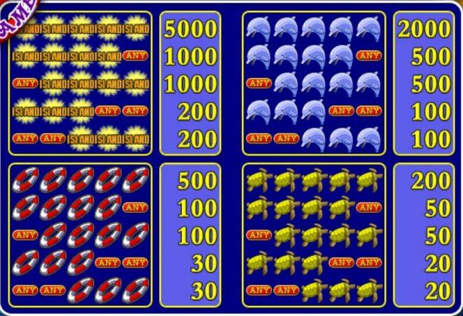 Tabela de Pagamento  I do caça-níqueis de cassino online Island 2