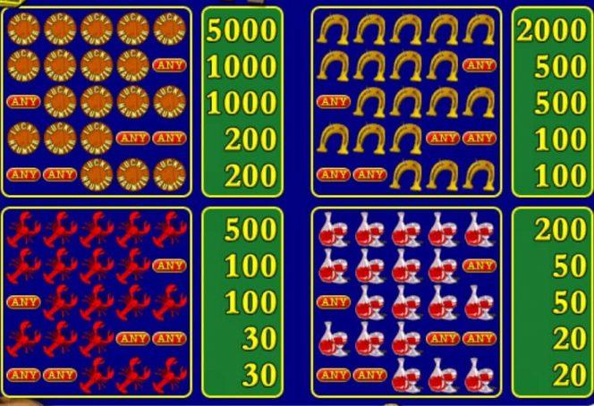 Tabela de Pagamento  do caça-níqueis de cassino grátis Lucky Haunter