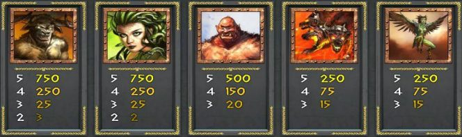 Tabela de Pagamento - Myth
