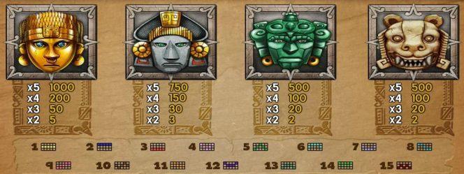 Foto do caça-níqueis online Aztec Idols de graça