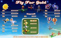 Linha de pagamento do caça-níqueis de cassino online - Fly for Gold