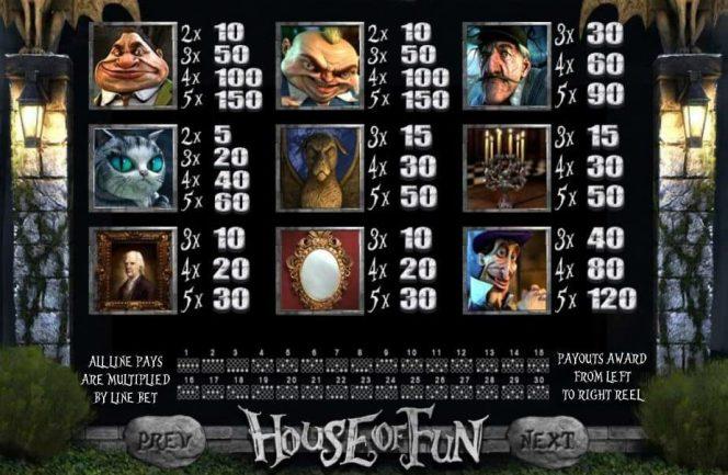 Tabela de Pagamento do caça-níqueis grátis House of Fun