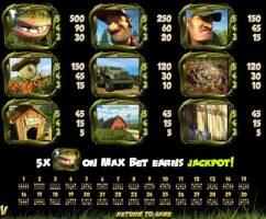 Tabela de Pagamentos do caça-níqueis de cassino online It Came from Venus