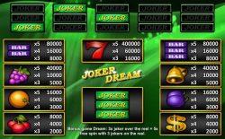 Tabela de Pagamento do Caça-níqueis Joker Dream grátis