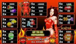 Tabela de Pagamento do jogo Ring of Fire XL