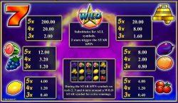 Tabela de Pagamento do caça-níqueis grátis online Spinning Stars