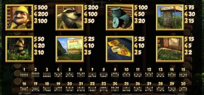 Tabela de Pagamento do caça-níqueis grátis The Exterminator