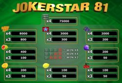Tabela de Pagamento do Joker Star 81