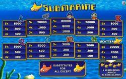 Tabela de Pagamento do caça-níqueis grátis Submarine