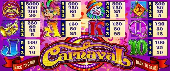 Tabela de Pagamentodo caça-níqueis grátis Carnaval