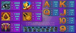 Jogo caça-níqueis online grátis Isis