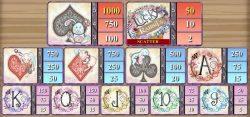 Tabela de pagamento caça-níqueis online grátis Lucky Rabbit´s Loot