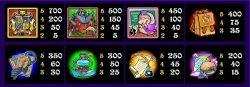 Caça-níqueis online grátis Magic Spell – Tabela de pagamento