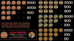 Caça-níqueis de cassino online grátis Mayan Princess