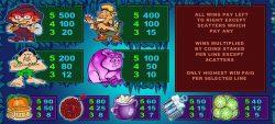 Tabela de Pagamento  do jogo caça-níqueis de cassino online Moonshine