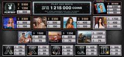 Caça-níqueis de cassino online  Playboy – Tabela de pagamento