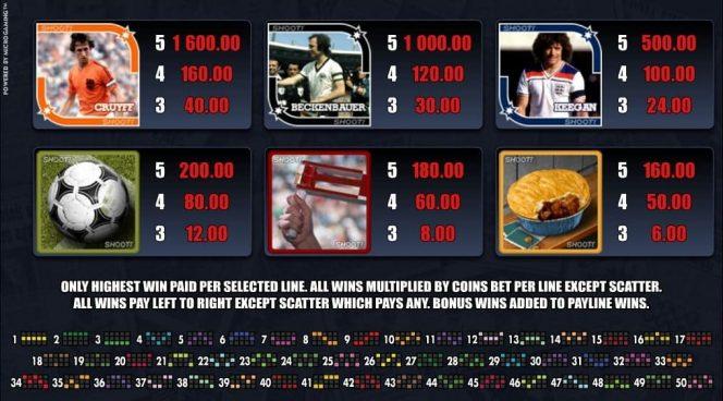 Imagem do jogo caça-níqueis online grátis Shoot!
